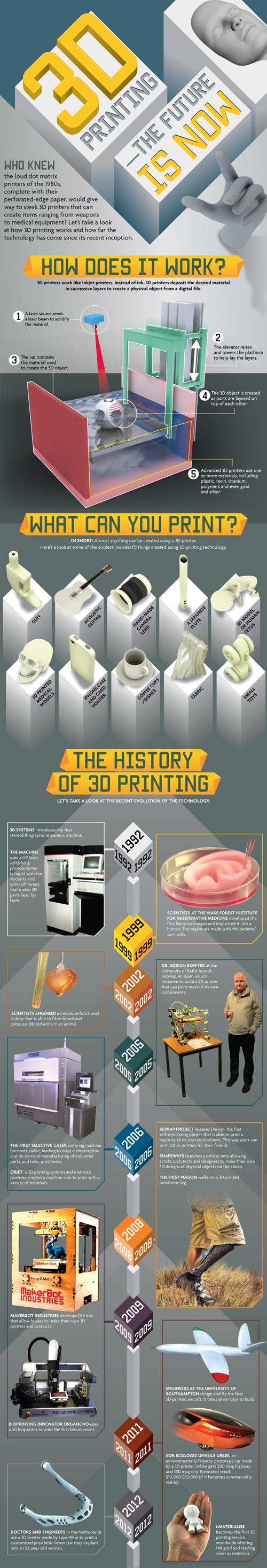 3d-printing5